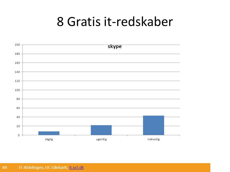 8 Gratis it-redskaber 84 IT-Afdelingen, UC Lillebælt, it.ucl.dk