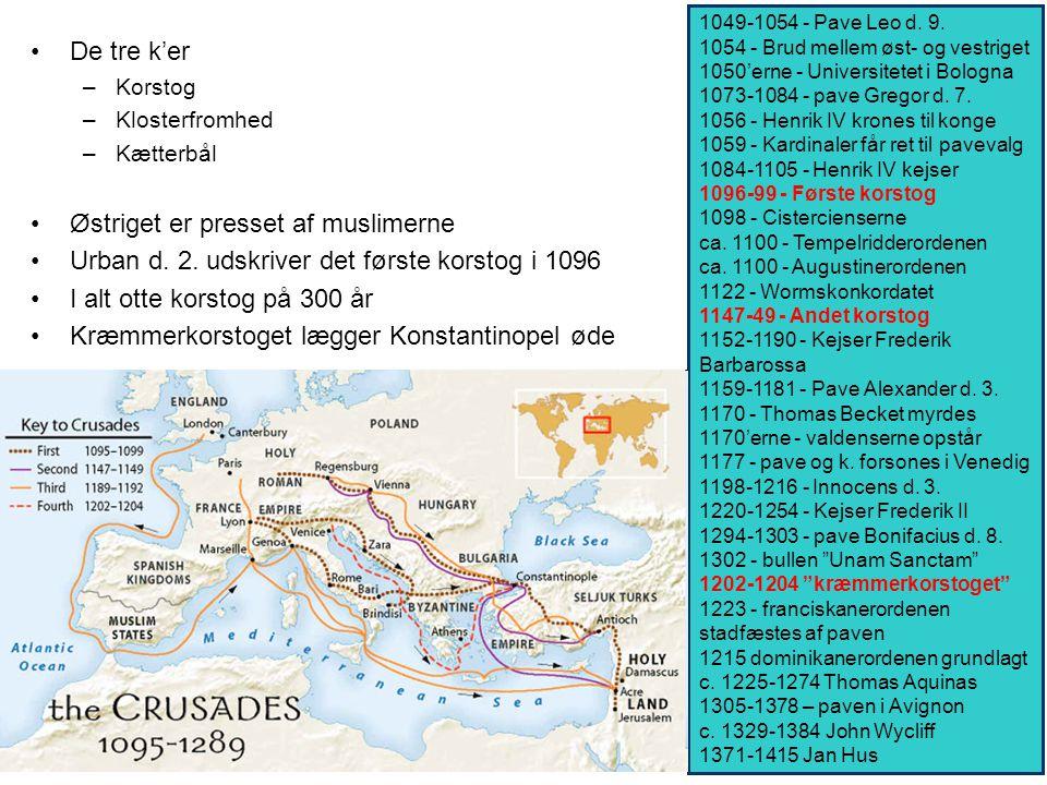 Østriget er presset af muslimerne