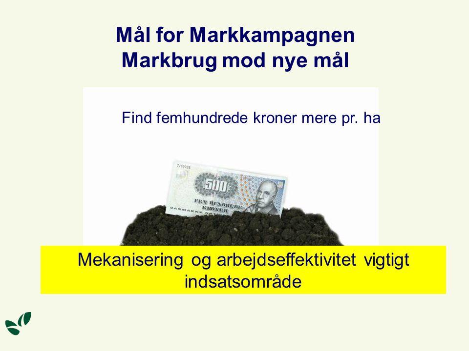 Mål for Markkampagnen Markbrug mod nye mål