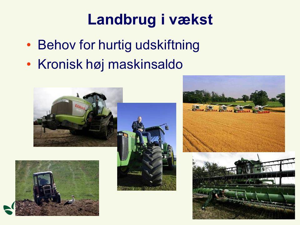 Landbrug i vækst Behov for hurtig udskiftning Kronisk høj maskinsaldo
