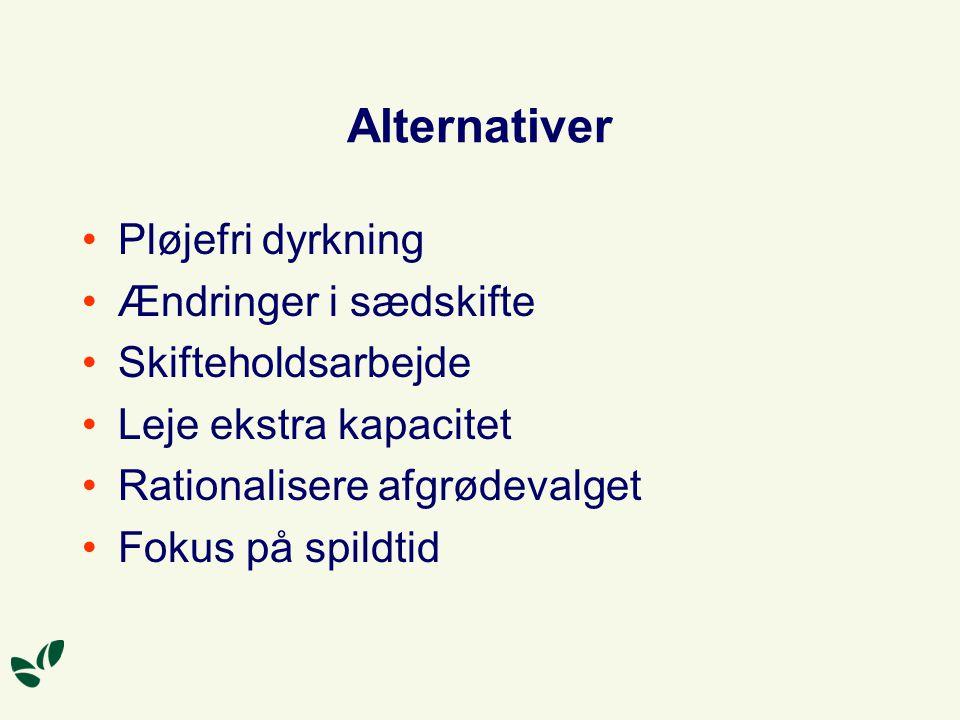 Alternativer Pløjefri dyrkning Ændringer i sædskifte