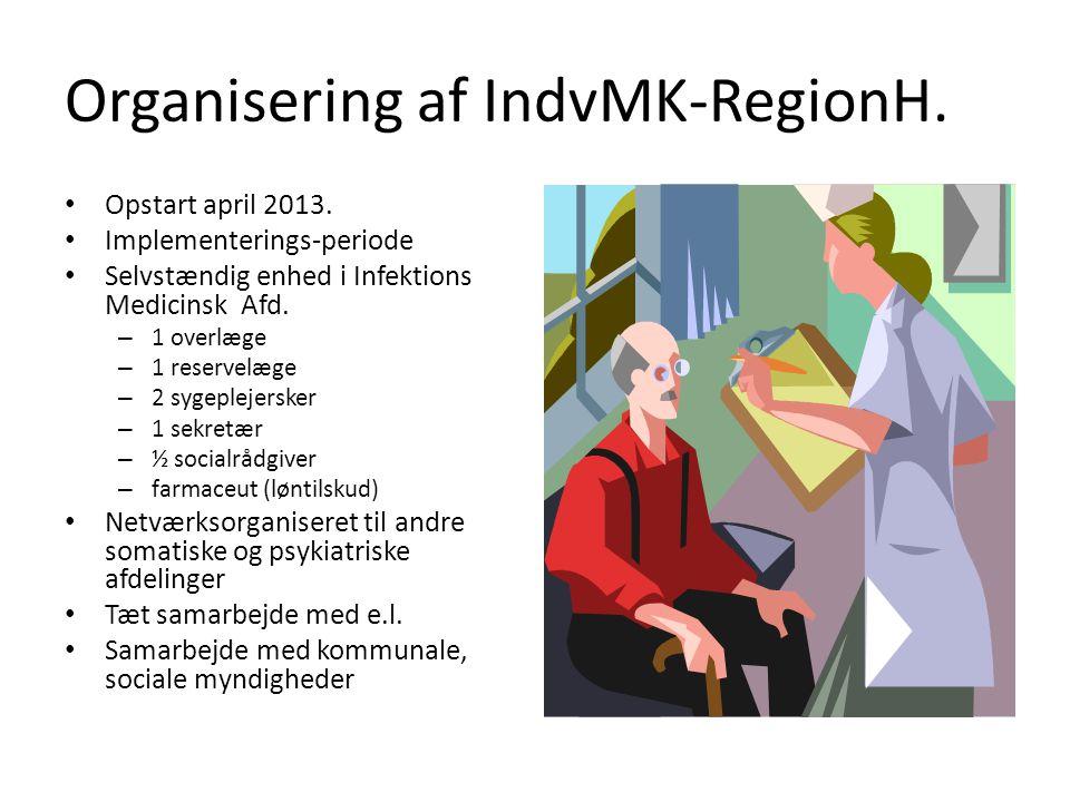 Organisering af IndvMK-RegionH.