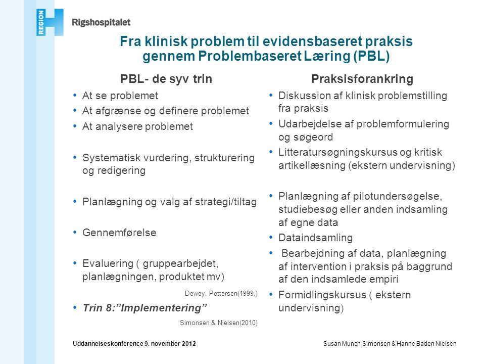 . Fra klinisk problem til evidensbaseret praksis gennem Problembaseret Læring (PBL)