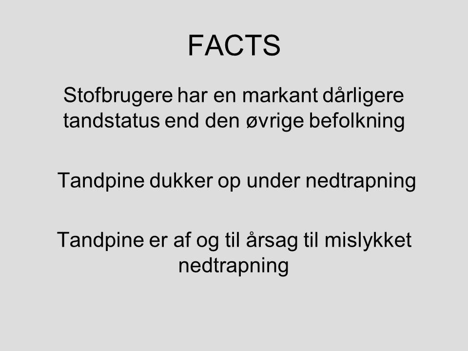 FACTS Stofbrugere har en markant dårligere tandstatus end den øvrige befolkning. Tandpine dukker op under nedtrapning.