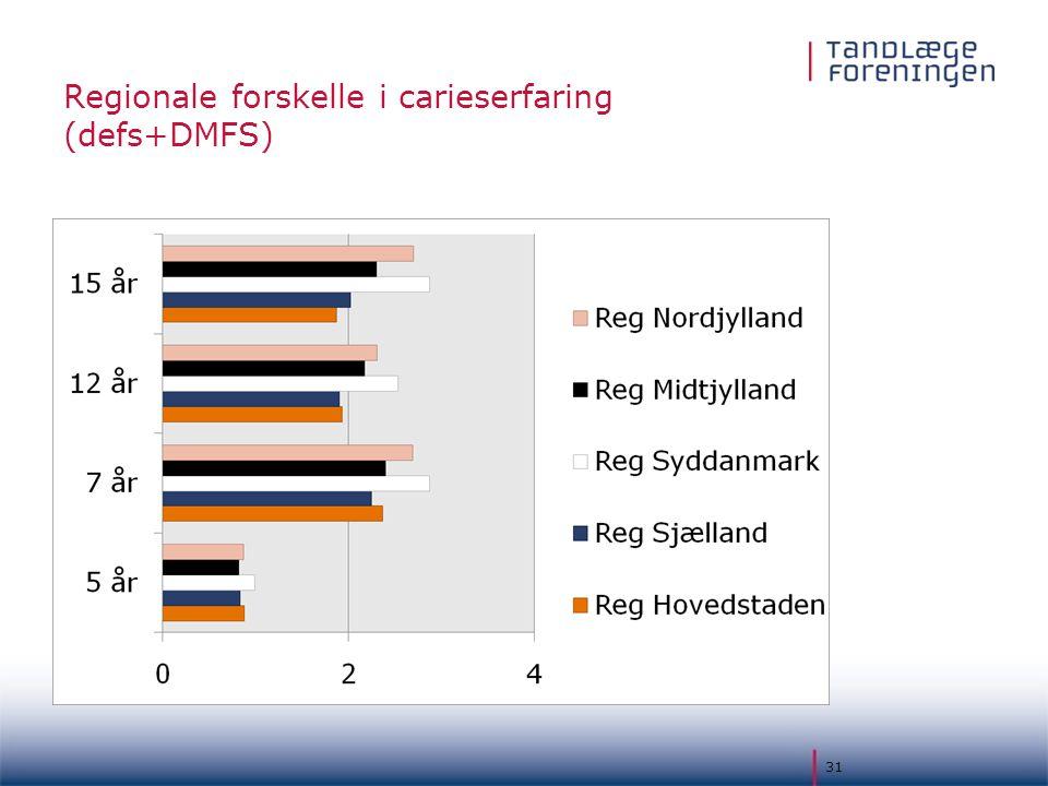 Regionale forskelle i carieserfaring (defs+DMFS)
