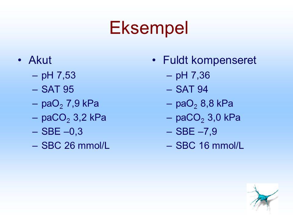 Eksempel Akut Fuldt kompenseret pH 7,53 SAT 95 paO2 7,9 kPa