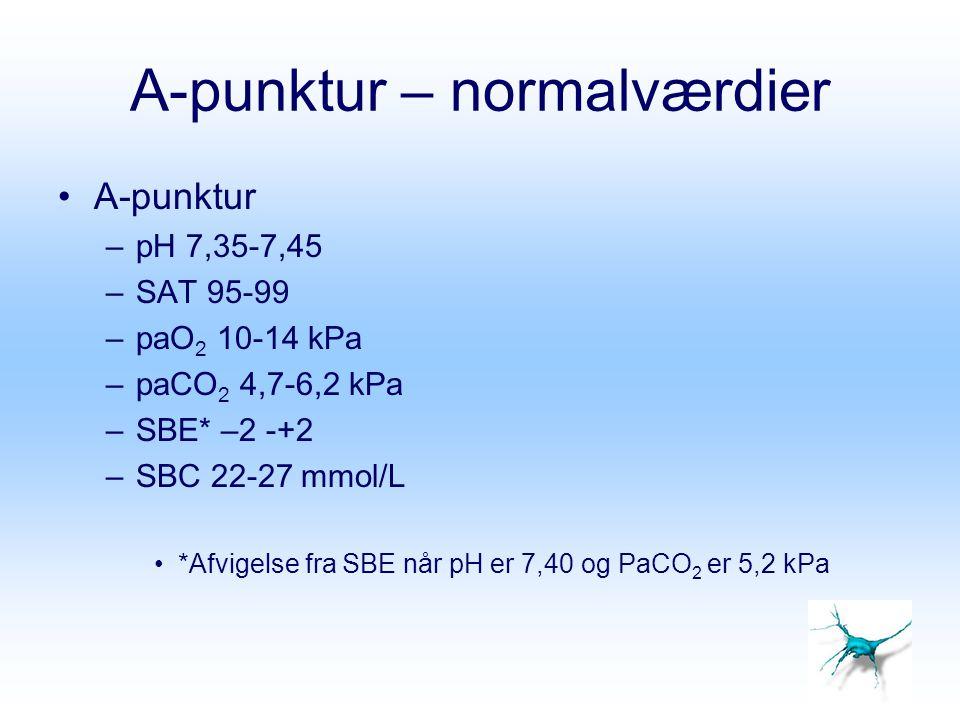 A-punktur – normalværdier