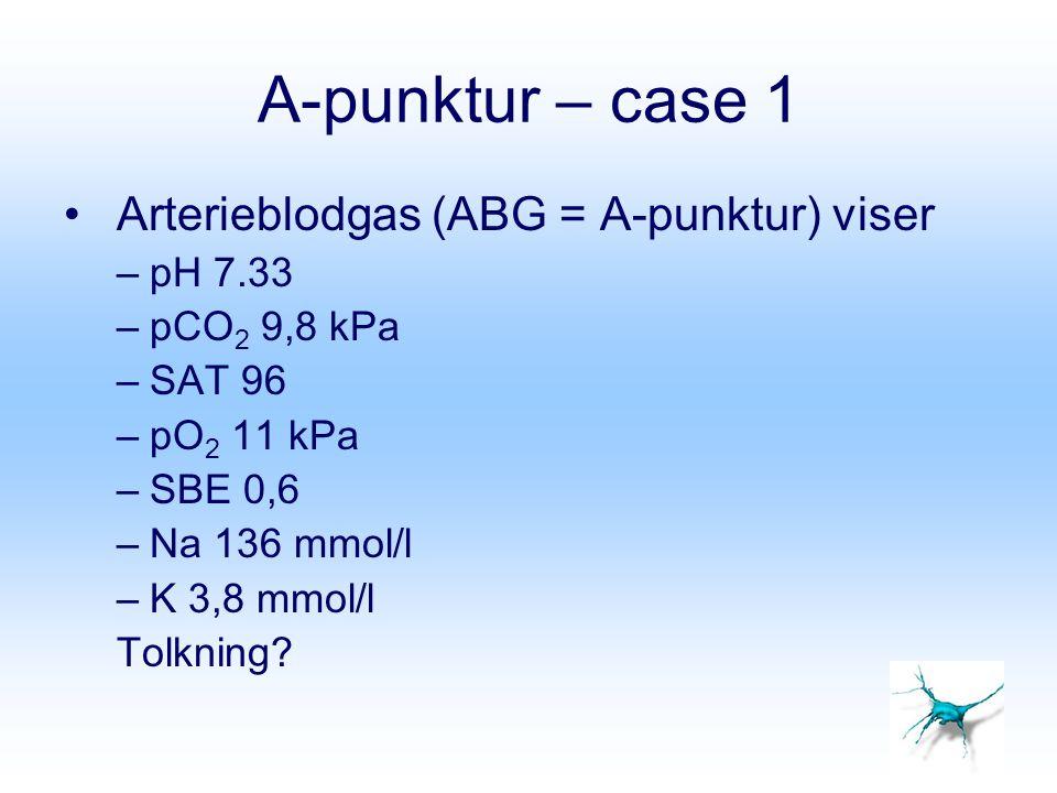 A-punktur – case 1 Arterieblodgas (ABG = A-punktur) viser pH 7.33