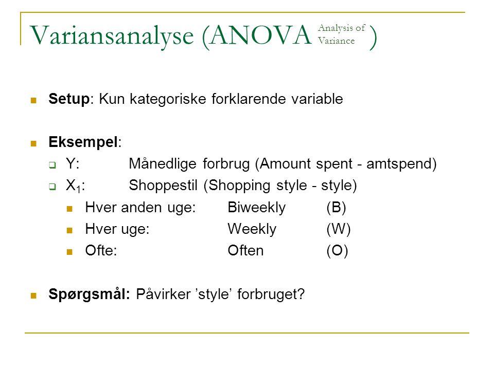 Variansanalyse (ANOVA )