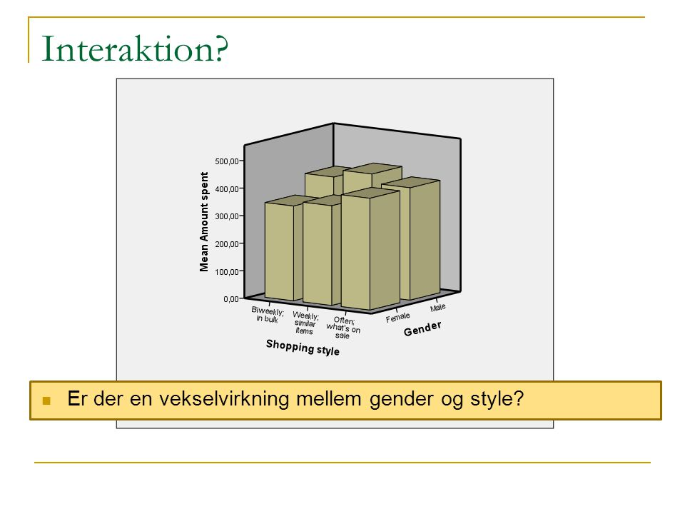 Interaktion Er der en vekselvirkning mellem gender og style