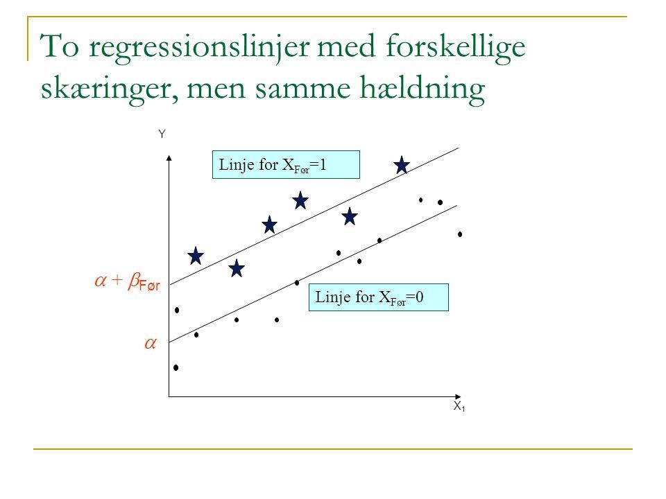 To regressionslinjer med forskellige skæringer, men samme hældning
