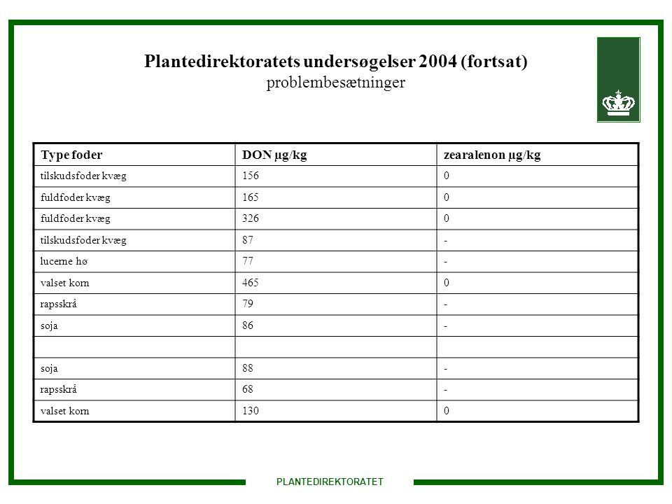 Plantedirektoratets undersøgelser 2004 (fortsat) problembesætninger