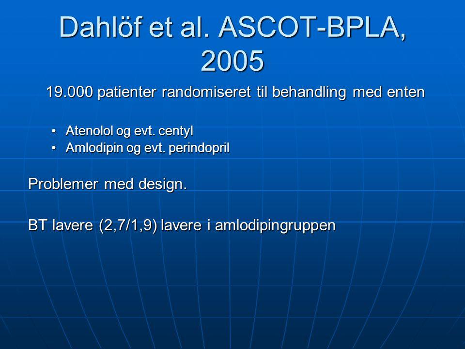 Dahlöf et al. ASCOT-BPLA, 2005