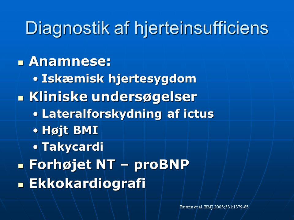 Diagnostik af hjerteinsufficiens