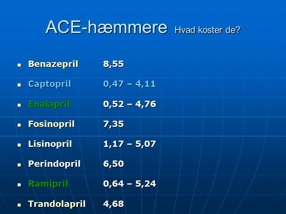ACE-hæmmere Hvad koster de