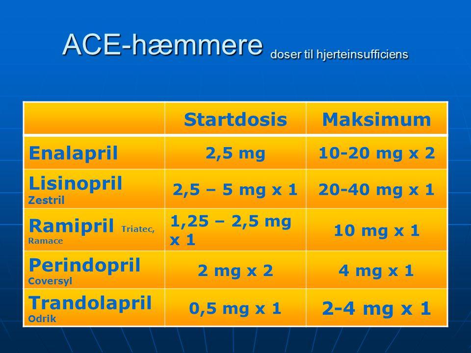 ACE-hæmmere doser til hjerteinsufficiens
