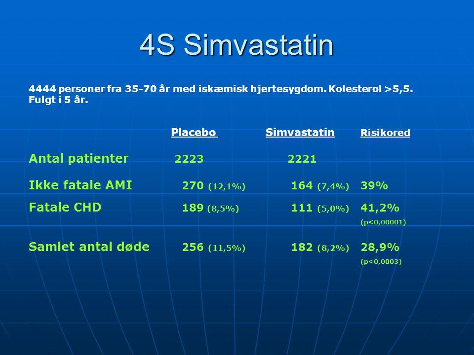 4S Simvastatin Antal patienter 2223 2221
