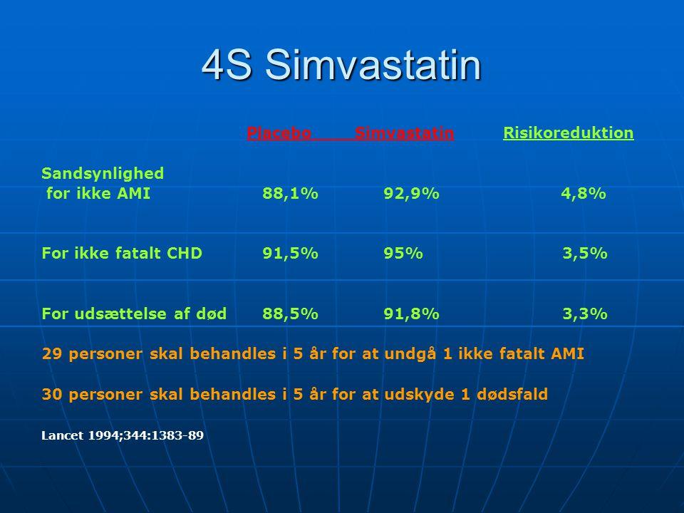 4S Simvastatin Placebo Simvastatin Risikoreduktion Sandsynlighed