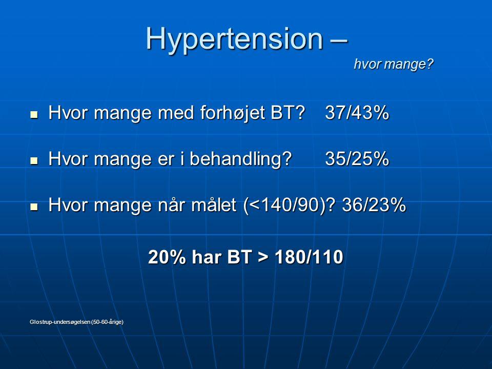 Hypertension – hvor mange