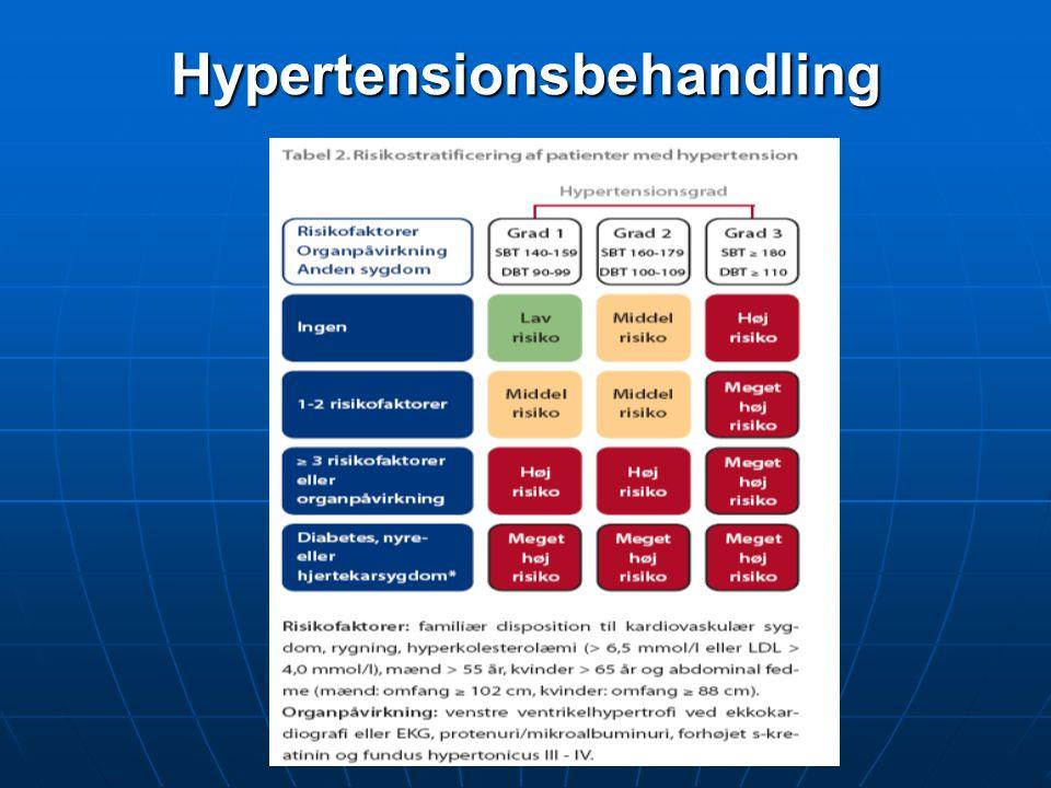 Hypertensionsbehandling