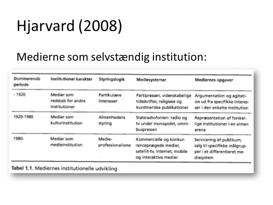 Hjarvard (2008) Medierne som selvstændig institution: