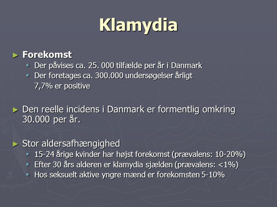 Klamydia Forekomst. Der påvises ca. 25. 000 tilfælde per år i Danmark. Der foretages ca. 300.000 undersøgelser årligt.