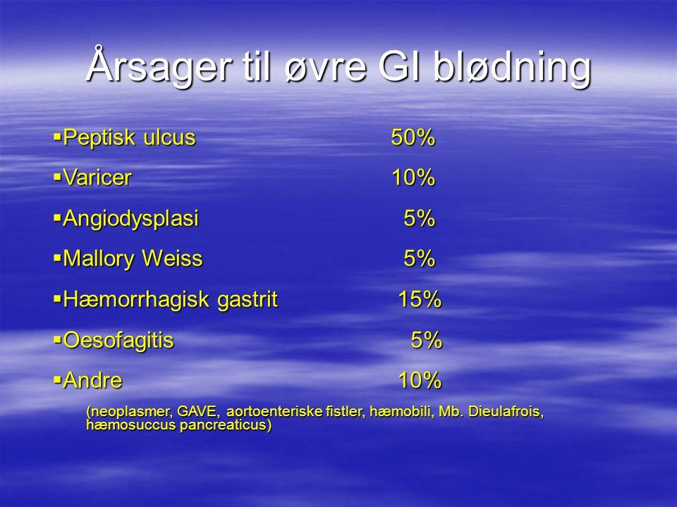 Årsager til øvre GI blødning