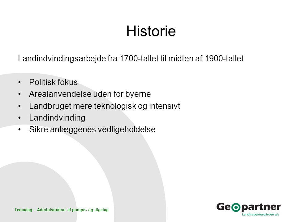 Historie Landindvindingsarbejde fra 1700-tallet til midten af 1900-tallet. Politisk fokus. Arealanvendelse uden for byerne.