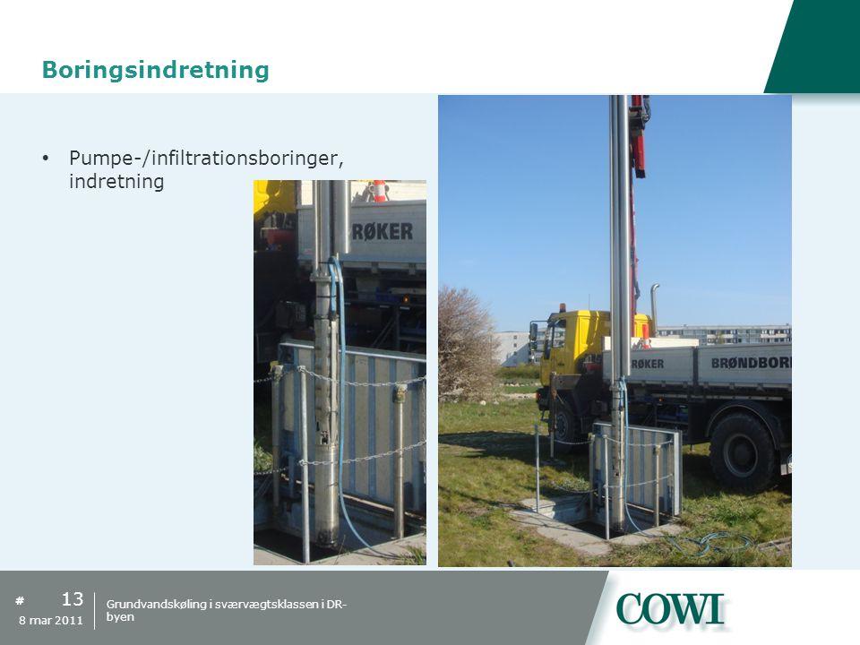 Boringsindretning Pumpe-/infiltrationsboringer, indretning
