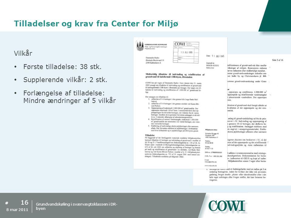 Tilladelser og krav fra Center for Miljø