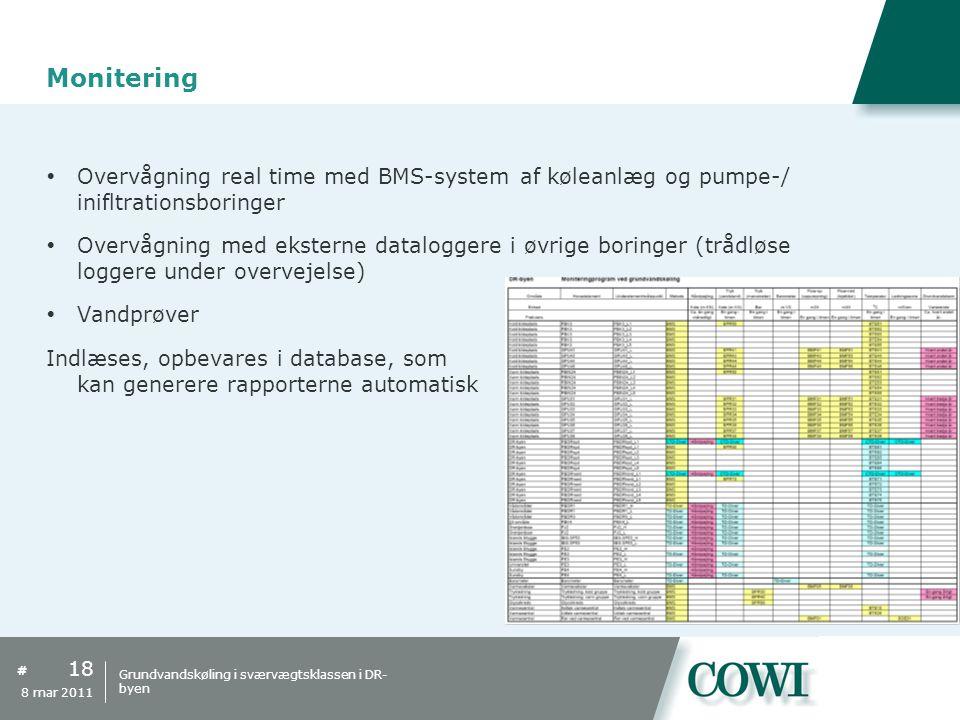 Monitering Overvågning real time med BMS-system af køleanlæg og pumpe-/ inifltrationsboringer.