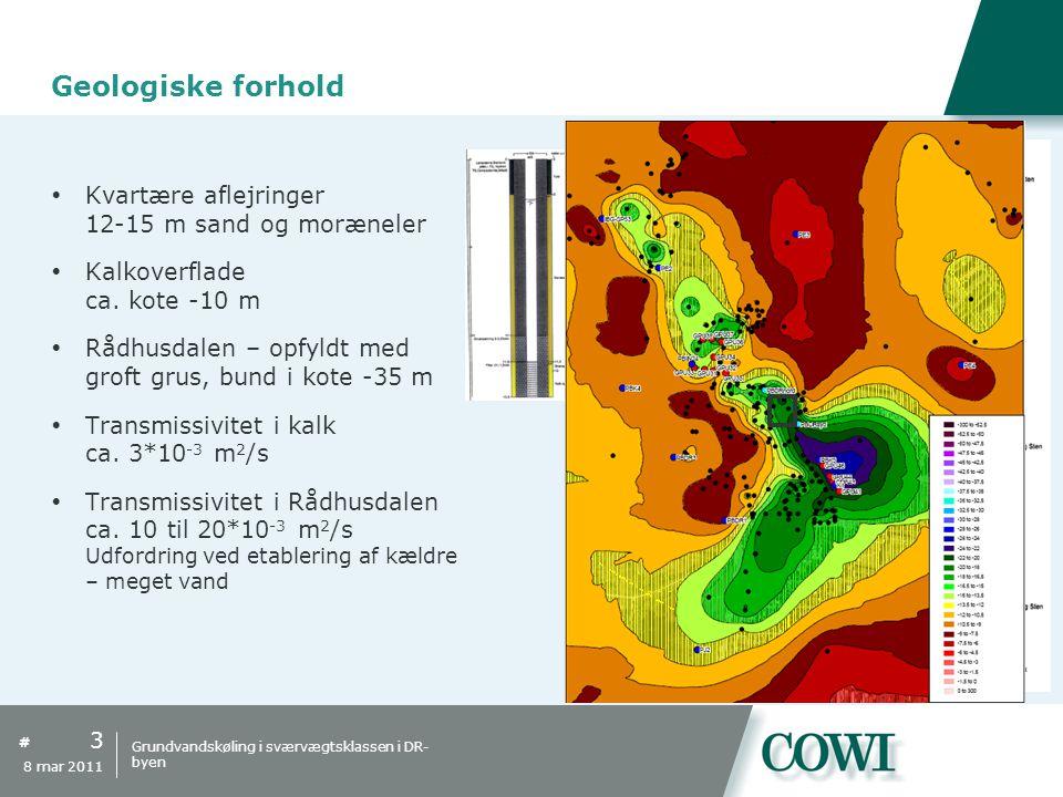 Geologiske forhold Kvartære aflejringer 12-15 m sand og moræneler