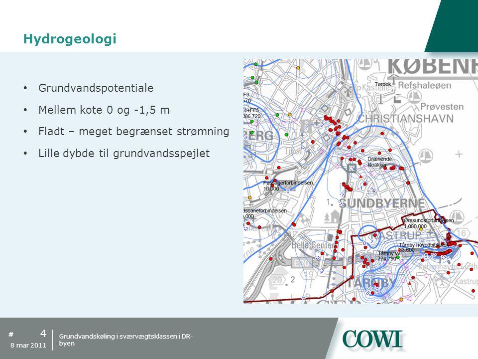 Hydrogeologi Grundvandspotentiale Mellem kote 0 og -1,5 m