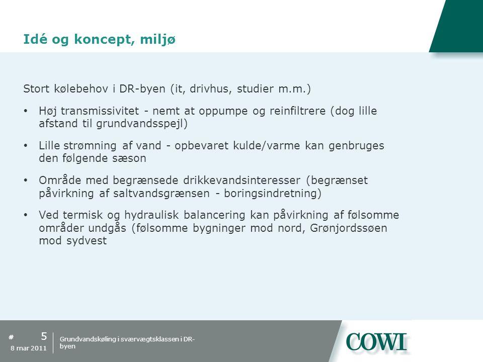 Idé og koncept, miljø Stort kølebehov i DR-byen (it, drivhus, studier m.m.)