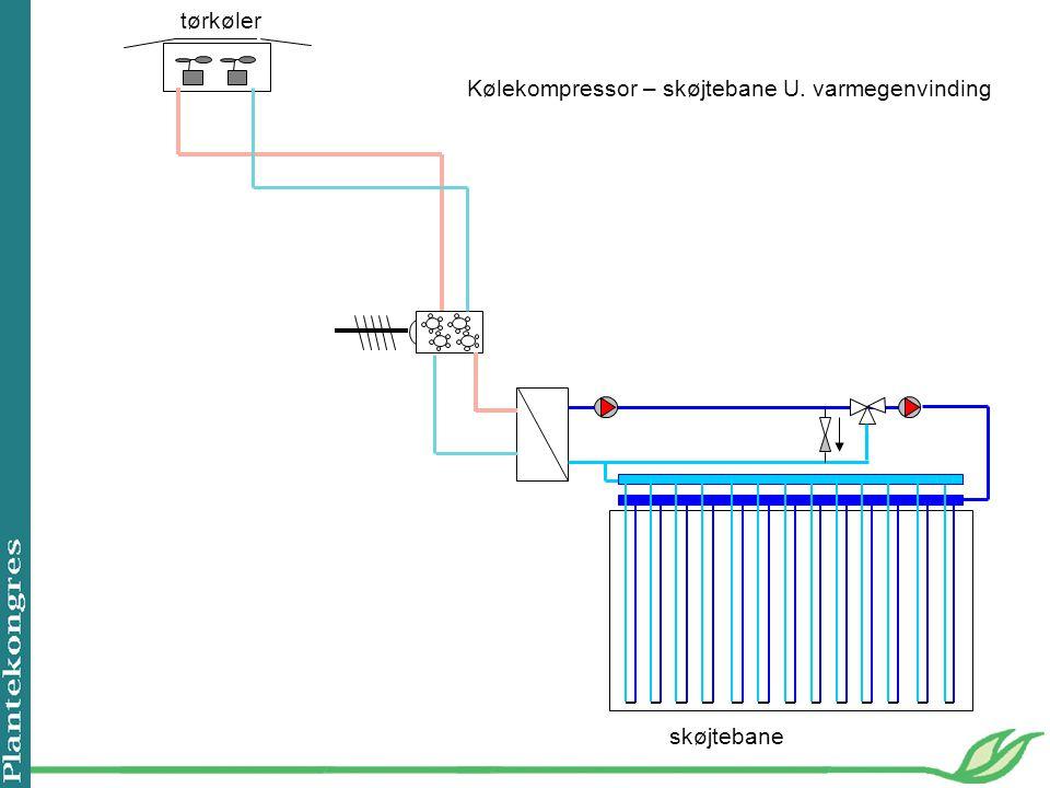 tørkøler Kølekompressor – skøjtebane U. varmegenvinding skøjtebane