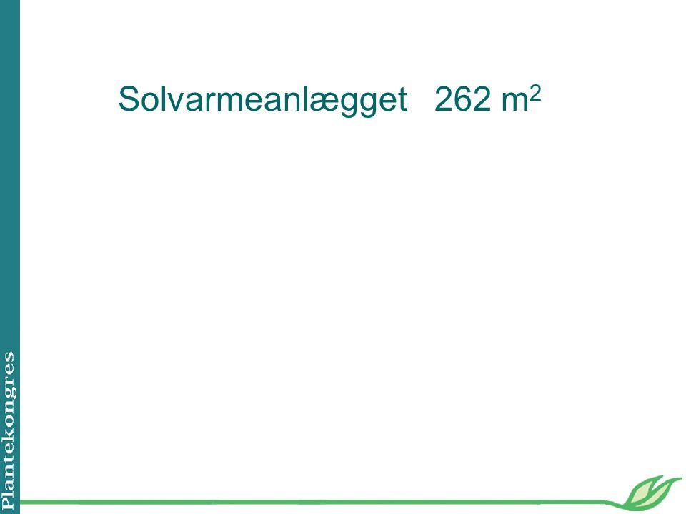Solvarmeanlægget 262 m2