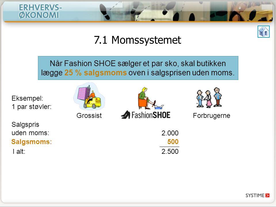 7.1 Momssystemet Når Fashion SHOE sælger et par sko, skal butikken lægge 25 % salgsmoms oven i salgsprisen uden moms.