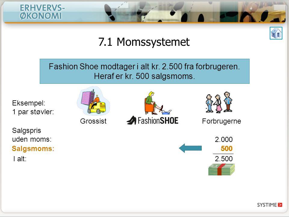 7.1 Momssystemet Fashion Shoe modtager i alt kr. 2.500 fra forbrugeren. Heraf er kr. 500 salgsmoms.