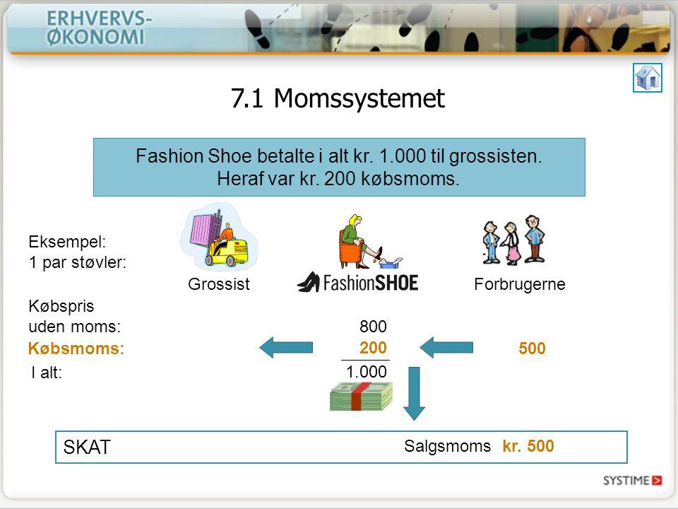 7.1 Momssystemet Fashion Shoe betalte i alt kr. 1.000 til grossisten. Heraf var kr. 200 købsmoms. Eksempel: 1 par støvler: