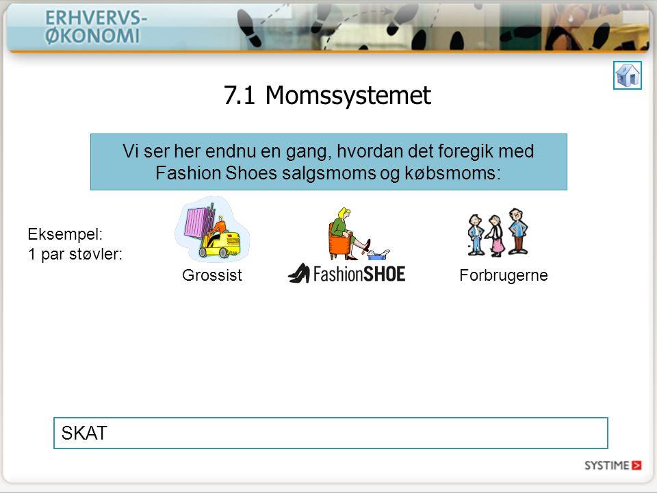 7.1 Momssystemet Vi ser her endnu en gang, hvordan det foregik med Fashion Shoes salgsmoms og købsmoms: