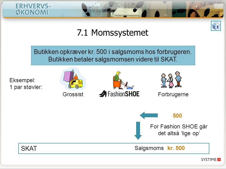 7.1 Momssystemet Butikken opkræver kr. 500 i salgsmoms hos forbrugeren. Butikken betaler salgsmomsen videre til SKAT.