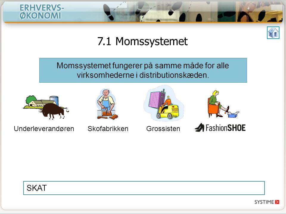 7.1 Momssystemet Momssystemet fungerer på samme måde for alle virksomhederne i distributionskæden. Underleverandøren.
