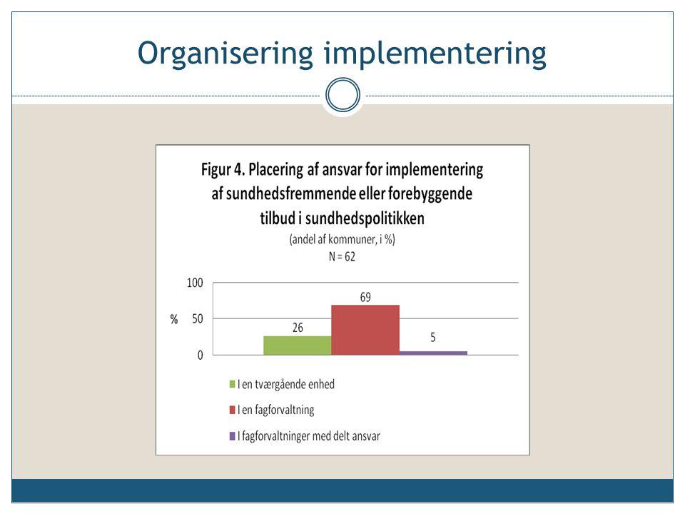 Organisering implementering