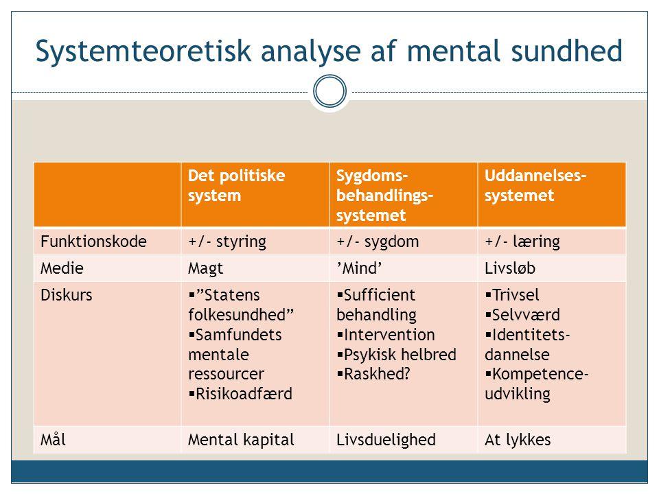 Systemteoretisk analyse af mental sundhed
