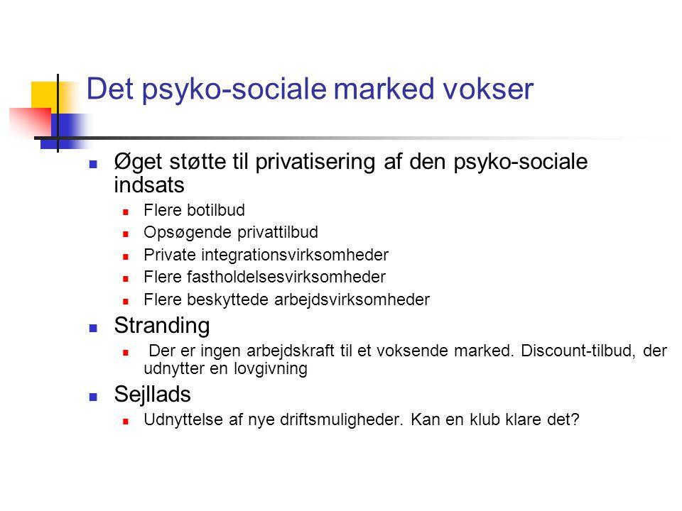 Det psyko-sociale marked vokser