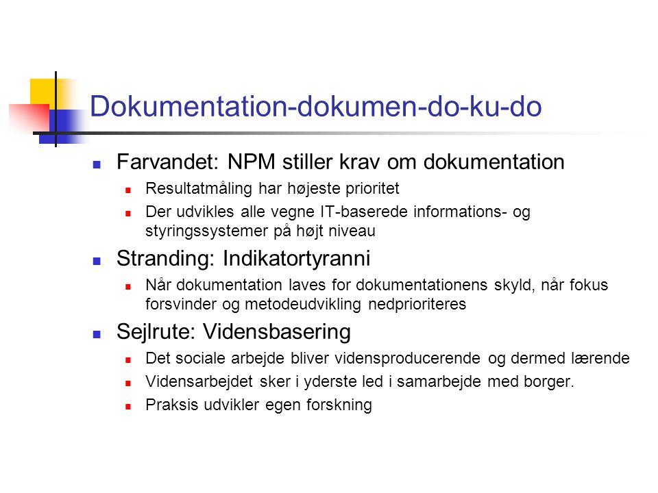 Dokumentation-dokumen-do-ku-do