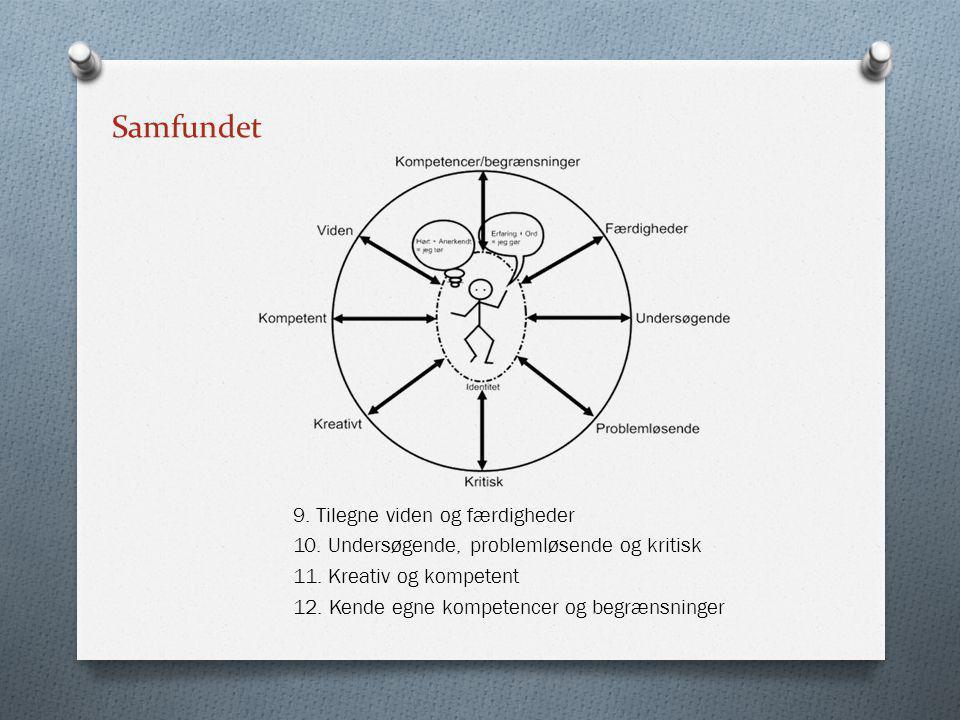 Samfundet 9. Tilegne viden og færdigheder