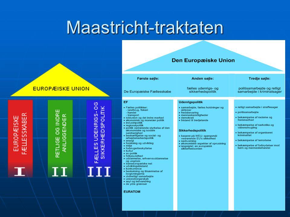 Maastricht-traktaten