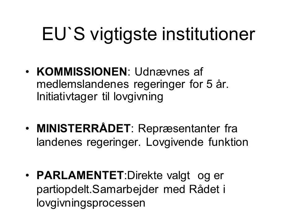 EU`S vigtigste institutioner