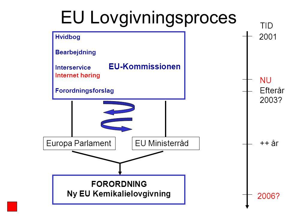 Ny EU Kemikalielovgivning